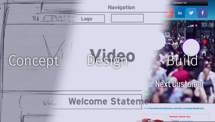Last 7 Studios Web Design Process